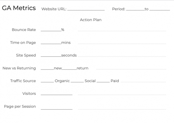 8 Super Numbers in Google Analytics for Beginners [Easy] 13