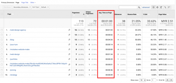8 Super Numbers in Google Analytics for Beginners [Easy] 8