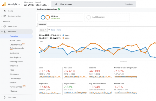 8 Super Numbers in Google Analytics for Beginners [Easy] 10