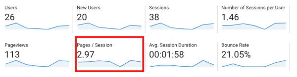 8 Super Numbers in Google Analytics for Beginners [Easy] 11
