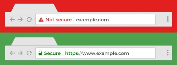 web design process - http-vs-https
