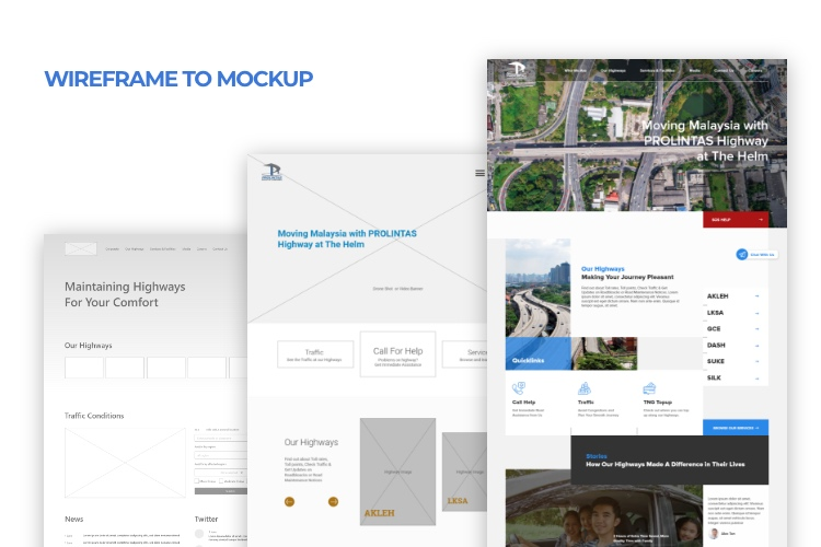 web design process - wireframe to mockup